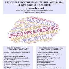 Uffici per i processi e magistratura onoraria: le connessioni inscindibili